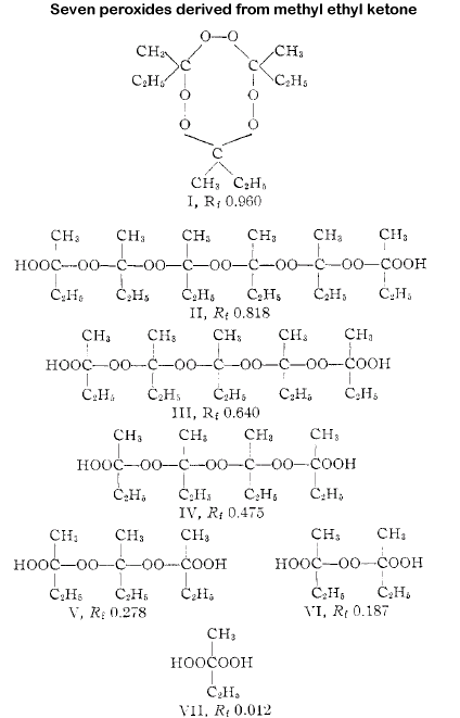 methyl ethyl ketone peroxides